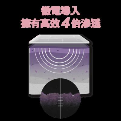 【AKIMIA】埃及辣薄菏緊緻微電流面膜 (5片入)